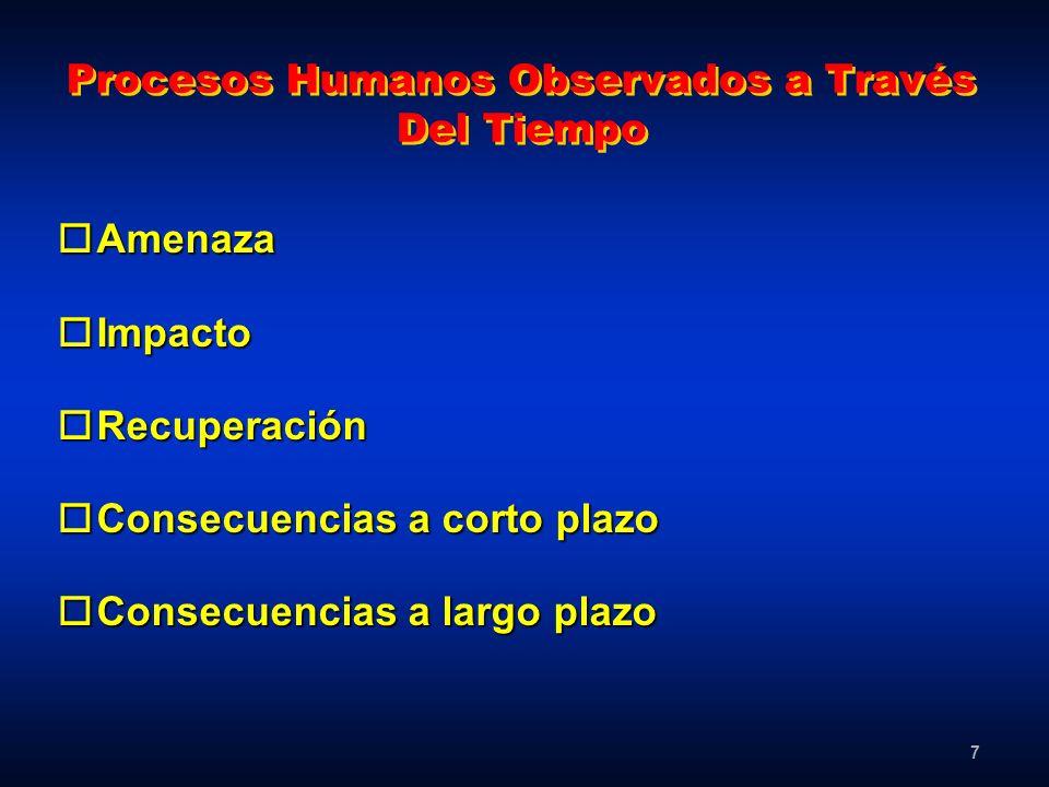 7 Procesos Humanos Observados a Través Del Tiempo oAmenaza oImpacto oRecuperación oConsecuencias a corto plazo oConsecuencias a largo plazo