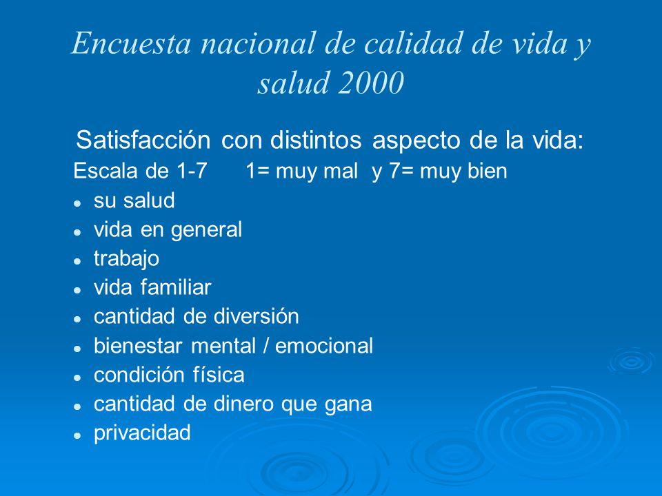 Encuesta nacional de calidad de vida y salud 2000 Satisfacción con distintos aspecto de la vida: Escala de 1-7 1= muy mal y 7= muy bien su salud vida
