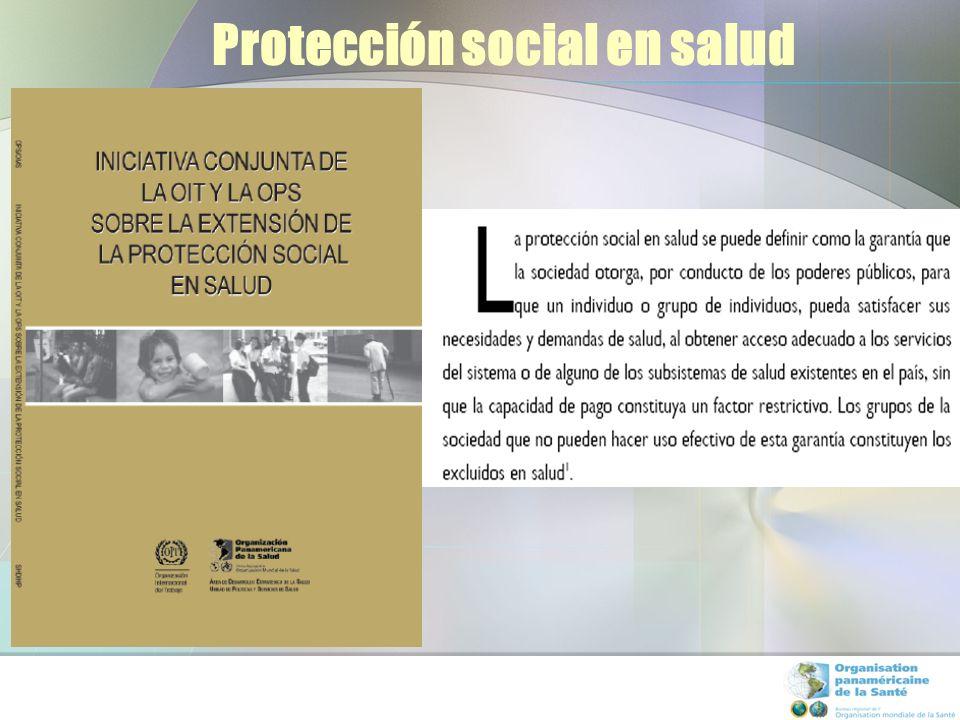 SALUD PARA TODOS Información y conocimiento Derechos Humanos APS Protección Social Promoción de la Salud