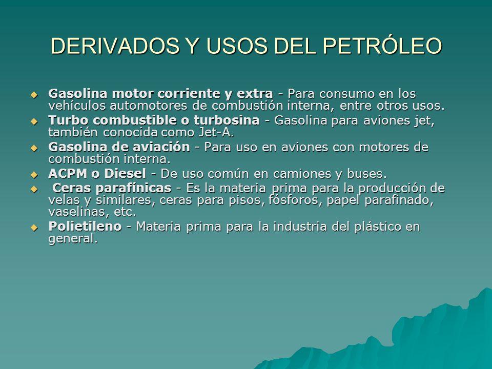 DERIVADOS Y USOS DEL PETRÓLEO Gasolina motor corriente y extra - Para consumo en los vehículos automotores de combustión interna, entre otros usos. Ga
