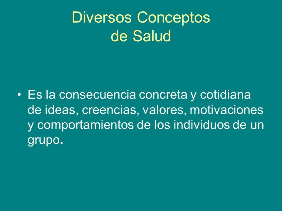 Diversos Conceptos de Salud Es la consecuencia concreta y cotidiana de ideas, creencias, valores, motivaciones y comportamientos de los individuos de