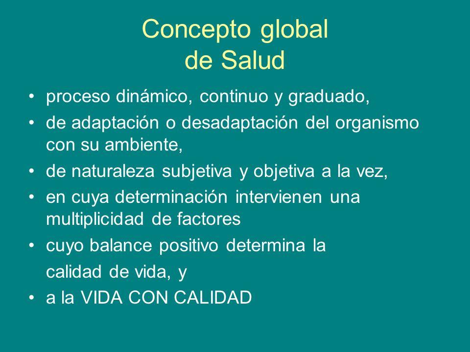 Concepto global de Salud proceso dinámico, continuo y graduado, de adaptación o desadaptación del organismo con su ambiente, de naturaleza subjetiva y