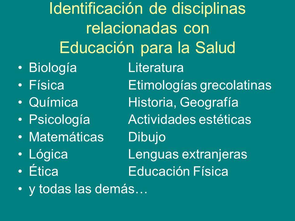 Identificación de disciplinas relacionadas con Educación para la Salud Biología Literatura Física Etimologías grecolatinas Química Historia, Geografía
