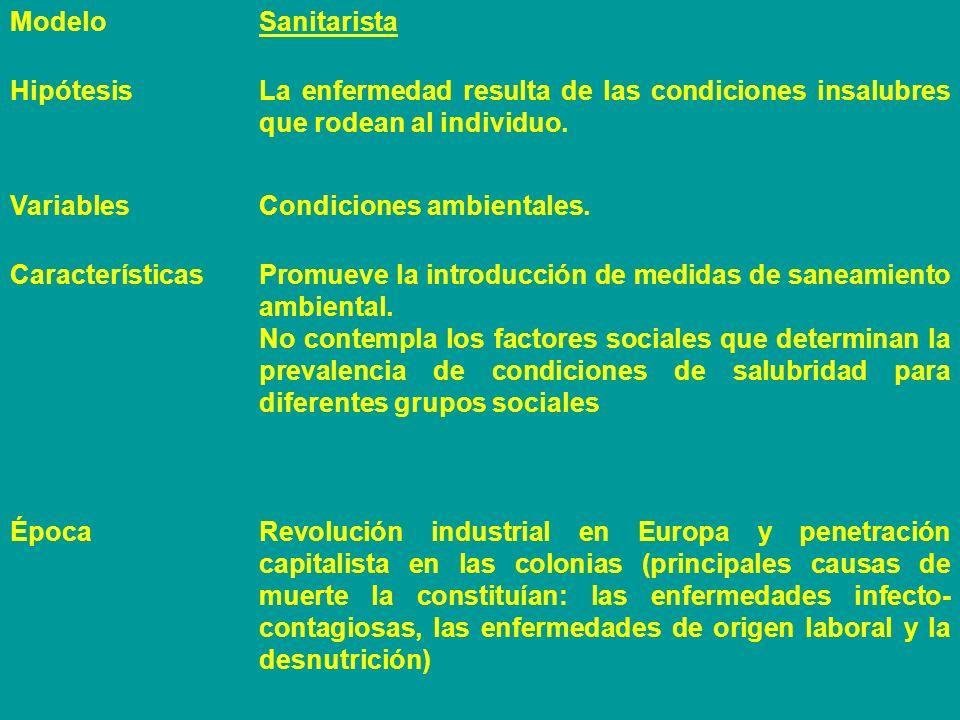 ModeloSanitarista HipótesisLa enfermedad resulta de las condiciones insalubres que rodean al individuo. VariablesCondiciones ambientales. Característi