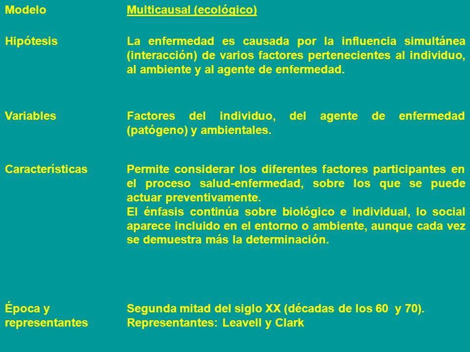 ModeloMulticausal (ecológico) HipótesisLa enfermedad es causada por la influencia simultánea (interacción) de varios factores pertenecientes al indivi