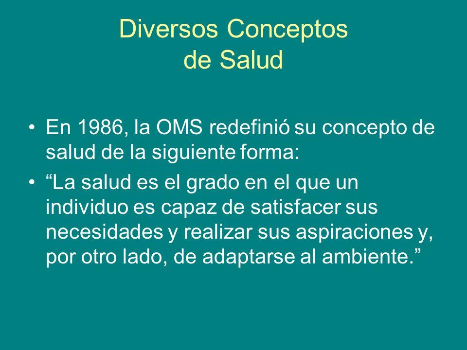 Diversos Conceptos de Salud En 1986, la OMS redefinió su concepto de salud de la siguiente forma: La salud es el grado en el que un individuo es capaz