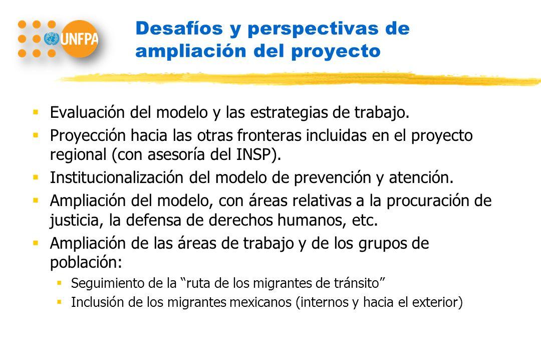 Desafíos y perspectivas de ampliación del proyecto Evaluación del modelo y las estrategias de trabajo.