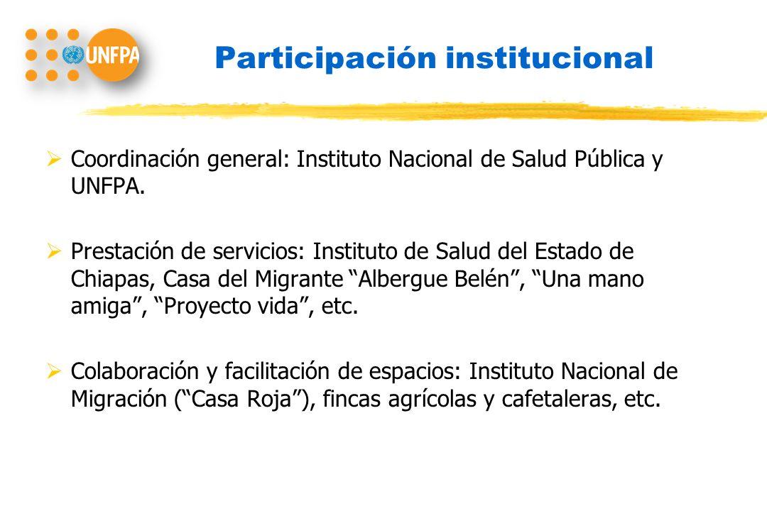 Participación institucional Coordinación general: Instituto Nacional de Salud Pública y UNFPA.