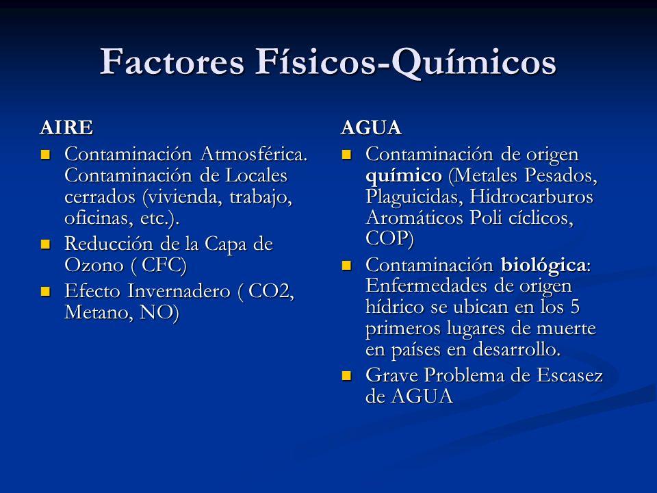 Factores Físicos-Químicos AIRE Contaminación Atmosférica. Contaminación de Locales cerrados (vivienda, trabajo, oficinas, etc.). Contaminación Atmosfé