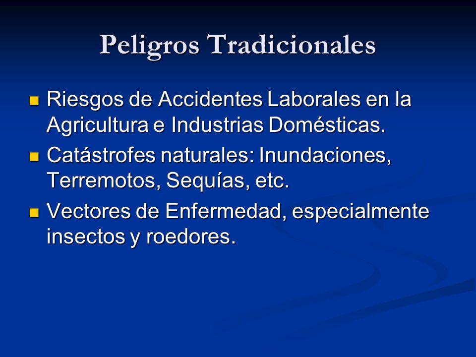Peligros Tradicionales Riesgos de Accidentes Laborales en la Agricultura e Industrias Domésticas. Riesgos de Accidentes Laborales en la Agricultura e