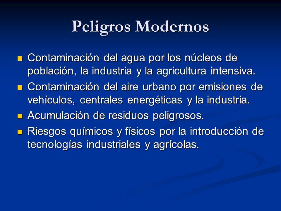 Peligros Modernos Contaminación del agua por los núcleos de población, la industria y la agricultura intensiva. Contaminación del agua por los núcleos