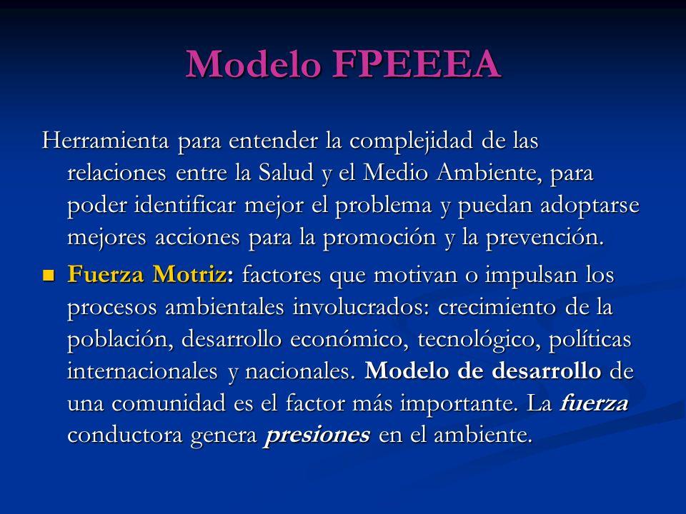 Modelo FPEEEA Herramienta para entender la complejidad de las relaciones entre la Salud y el Medio Ambiente, para poder identificar mejor el problema