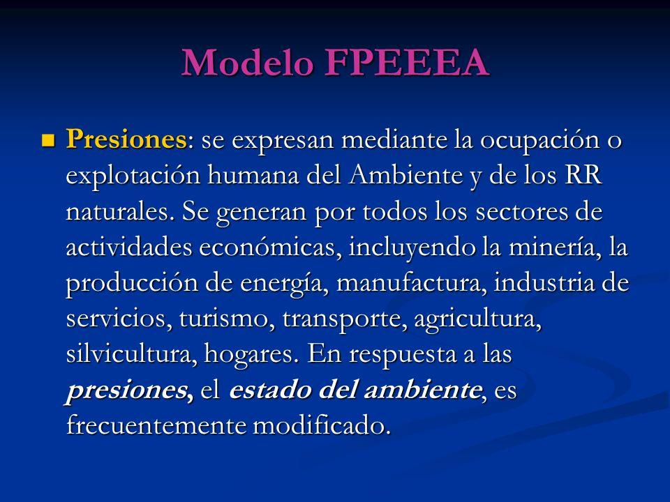 Modelo FPEEEA Presiones: se expresan mediante la ocupación o explotación humana del Ambiente y de los RR naturales. Se generan por todos los sectores