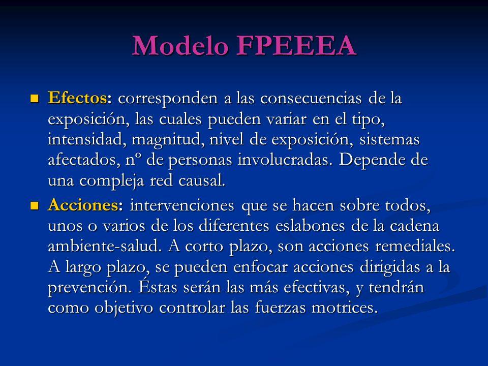 Modelo FPEEEA Efectos: corresponden a las consecuencias de la exposición, las cuales pueden variar en el tipo, intensidad, magnitud, nivel de exposici