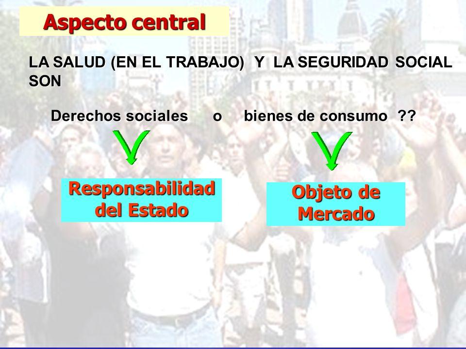 Derechos sociales o bienes de consumo ?? Aspecto central Responsabilidad del Estado Objeto de Mercado LA SALUD (EN EL TRABAJO) Y LA SEGURIDAD SOCIAL S