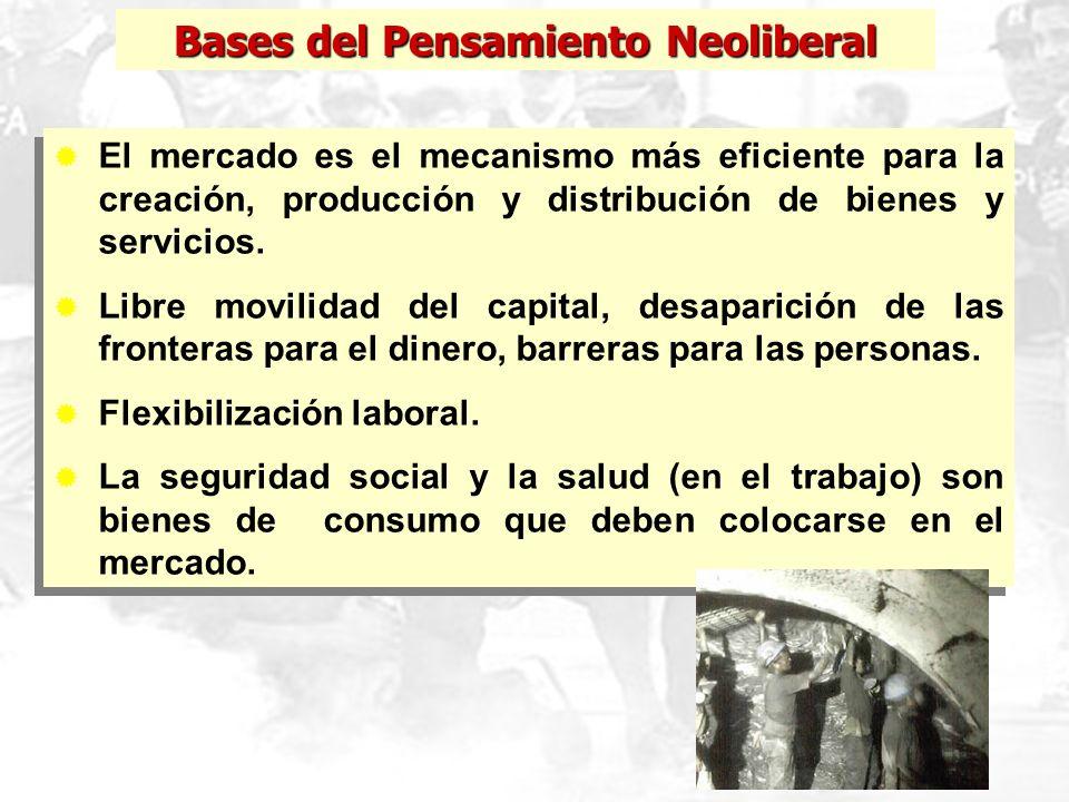 Bases del Pensamiento Neoliberal El mercado es el mecanismo más eficiente para la creación, producción y distribución de bienes y servicios. Libre mov