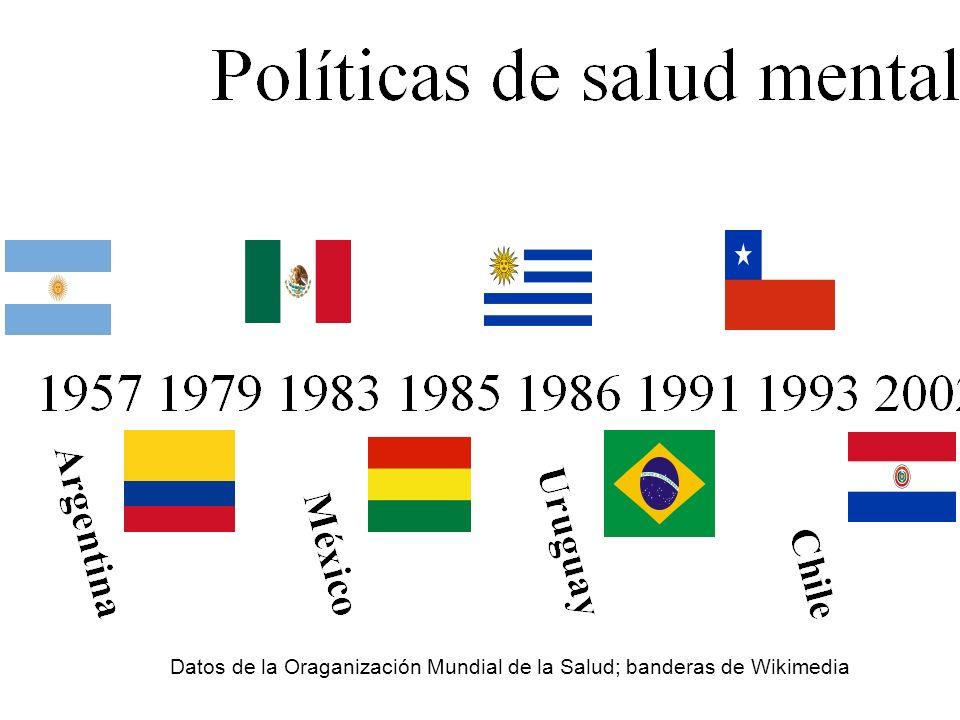 Datos de la Oraganización Mundial de la Salud; banderas de Wikimedia