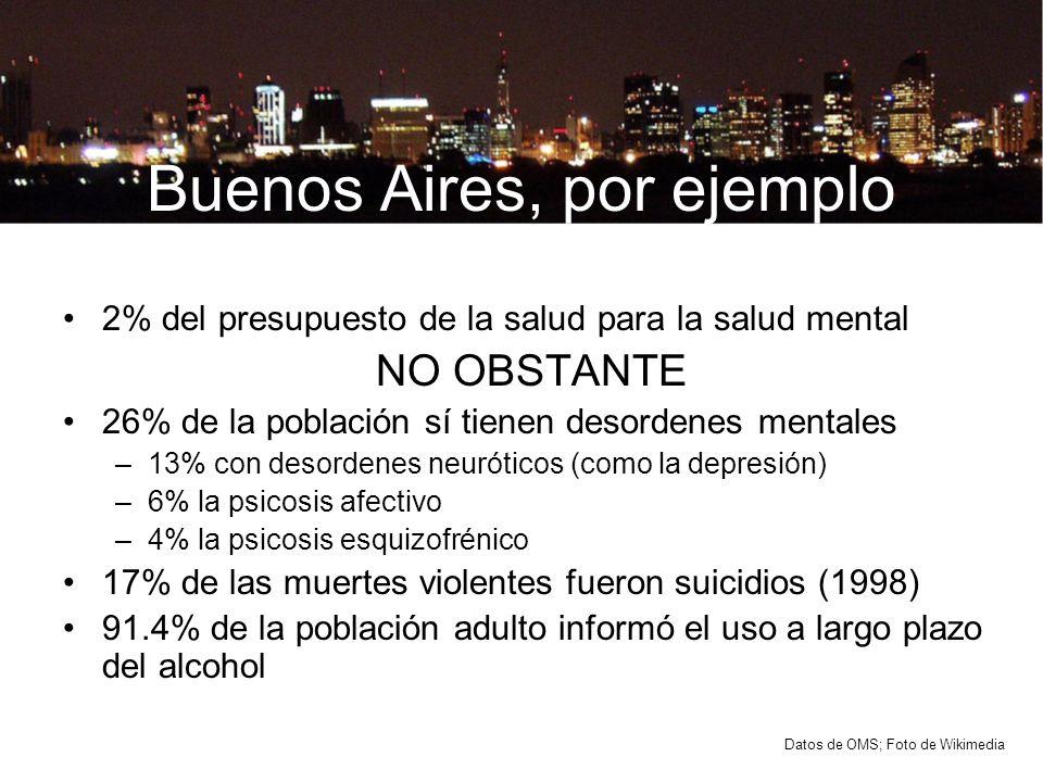 Buenos Aires, por ejemplo 2% del presupuesto de la salud para la salud mental NO OBSTANTE 26% de la población sí tienen desordenes mentales –13% con d