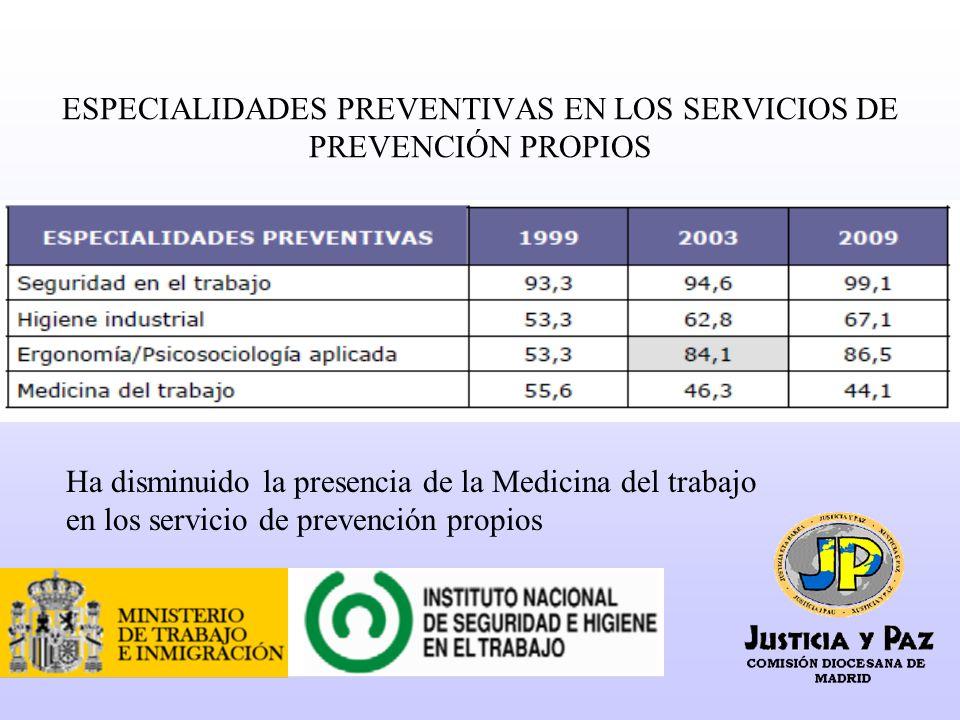 NÚMERO DE ESPECIALIDADES PREVENTIVAS EN LOS SERVICIOS DE PREVENCIÓN PROPIO Han crecido los servicios de prevención propios con cuatro especialidades