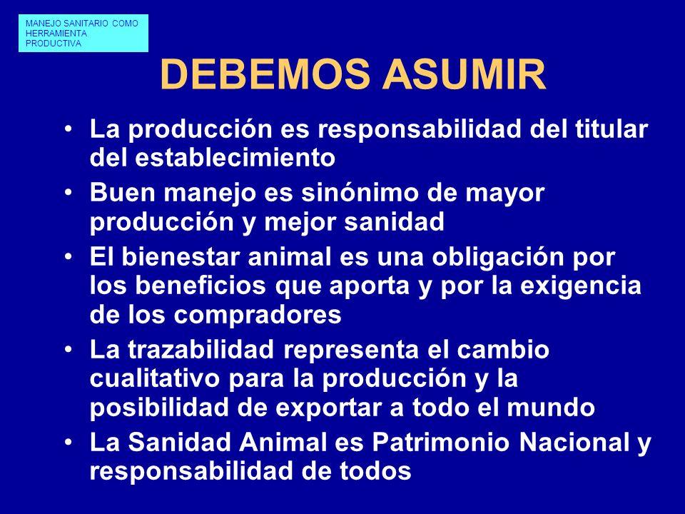DEBEMOS ASUMIR La producción es responsabilidad del titular del establecimiento Buen manejo es sinónimo de mayor producción y mejor sanidad El bienest