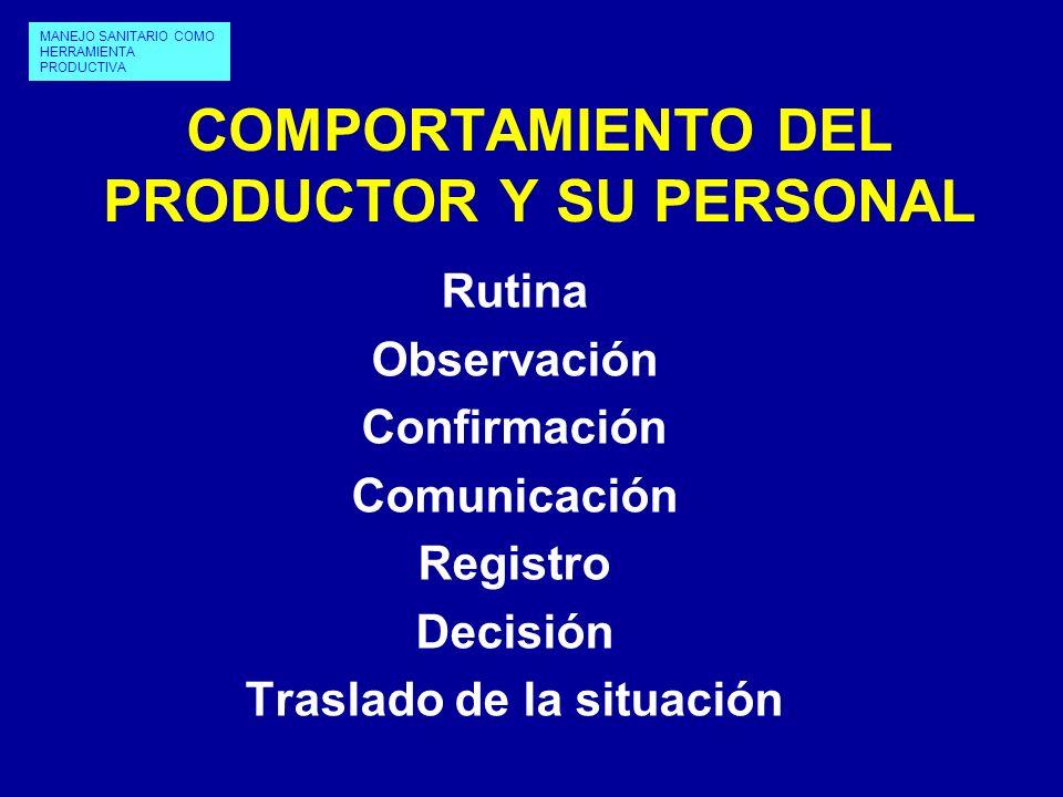 COMPORTAMIENTO DEL PRODUCTOR Y SU PERSONAL Rutina Observación Confirmación Comunicación Registro Decisión Traslado de la situación MANEJO SANITARIO CO