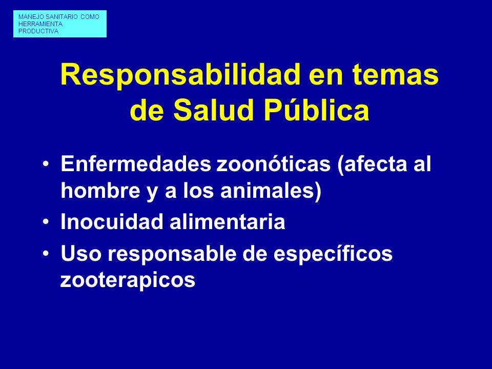Responsabilidad en temas de Salud Pública Enfermedades zoonóticas (afecta al hombre y a los animales) Inocuidad alimentaria Uso responsable de específ