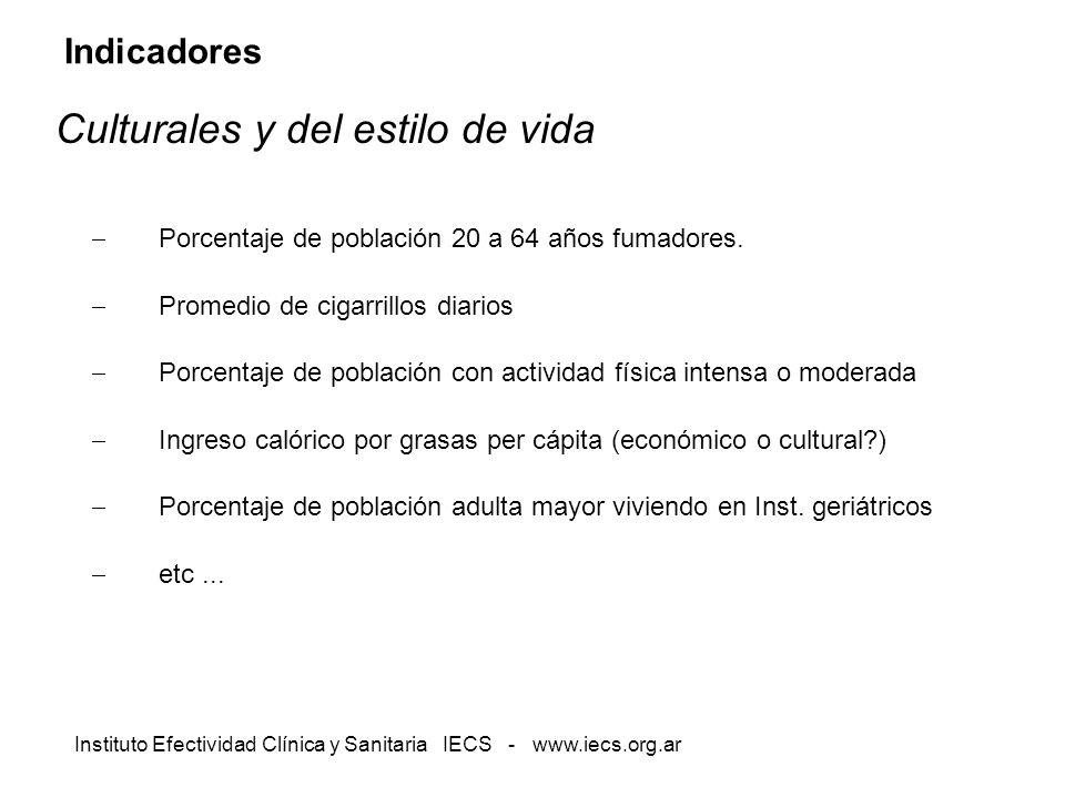 Instituto Efectividad Clínica y Sanitaria IECS - www.iecs.org.ar Indicadores Culturales y del estilo de vida Porcentaje de población 20 a 64 años fuma