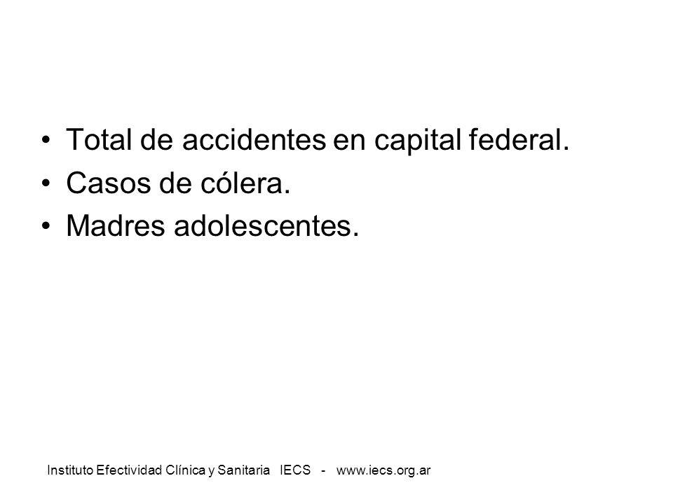 Instituto Efectividad Clínica y Sanitaria IECS - www.iecs.org.ar Total de accidentes en capital federal. Casos de cólera. Madres adolescentes.