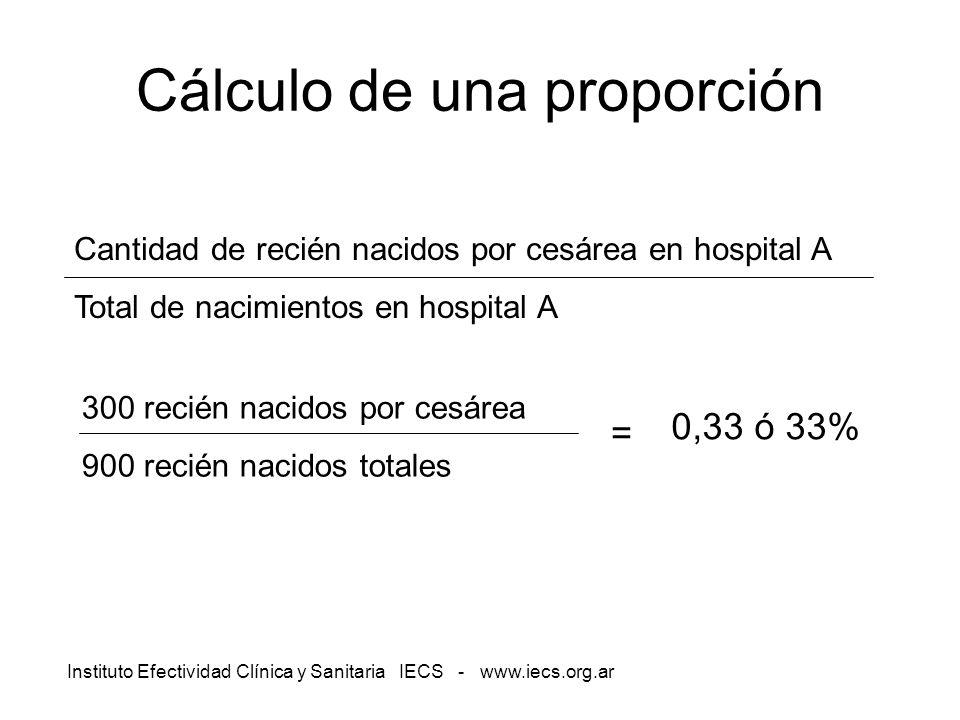 Instituto Efectividad Clínica y Sanitaria IECS - www.iecs.org.ar Cálculo de una proporción Cantidad de recién nacidos por cesárea en hospital A Total