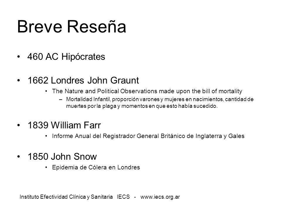 Instituto Efectividad Clínica y Sanitaria IECS - www.iecs.org.ar Breve Reseña 460 AC Hipócrates 1662 Londres John Graunt The Nature and Political Obse