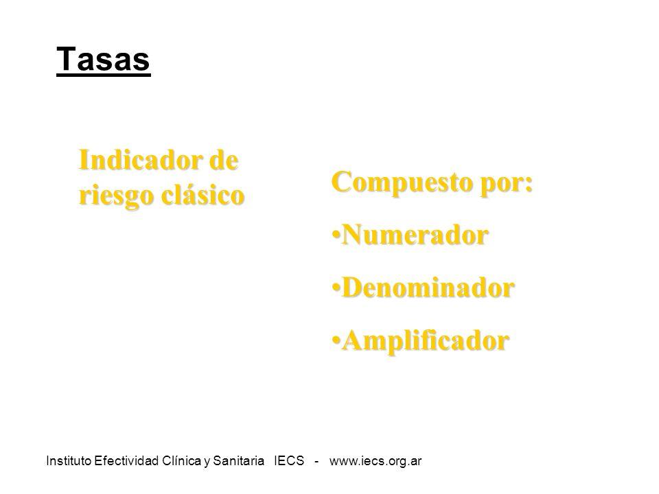 Instituto Efectividad Clínica y Sanitaria IECS - www.iecs.org.ar Tasas Indicador de riesgo clásico Compuesto por: NumeradorNumerador DenominadorDenomi