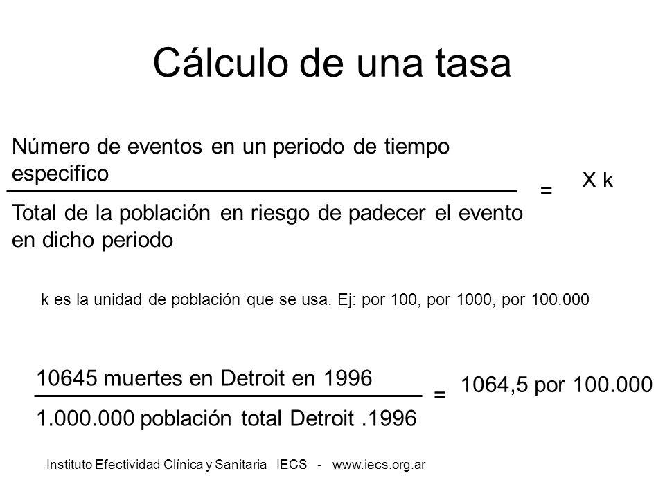 Instituto Efectividad Clínica y Sanitaria IECS - www.iecs.org.ar Cálculo de una tasa Número de eventos en un periodo de tiempo especifico Total de la
