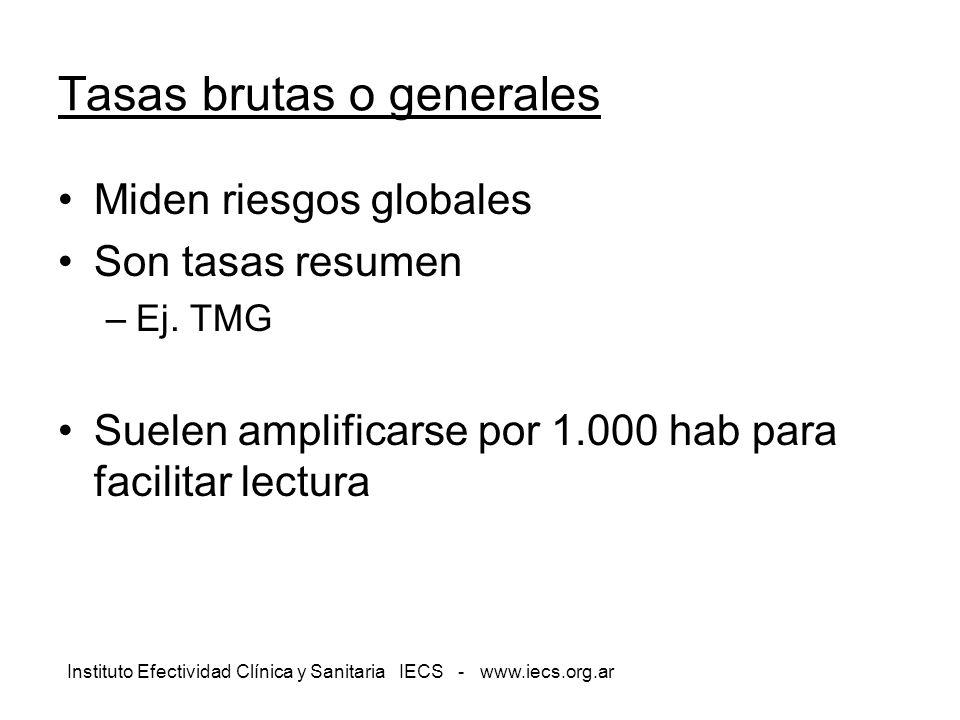 Instituto Efectividad Clínica y Sanitaria IECS - www.iecs.org.ar Tasas brutas o generales Miden riesgos globales Son tasas resumen –Ej. TMG Suelen amp