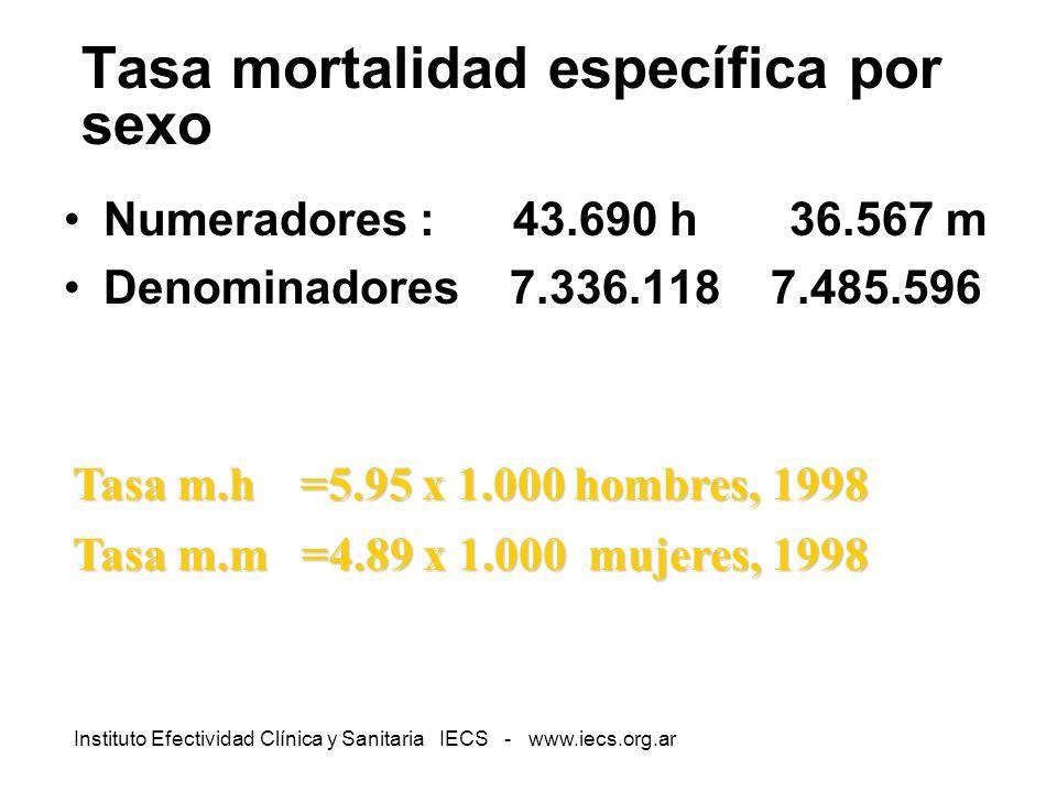 Instituto Efectividad Clínica y Sanitaria IECS - www.iecs.org.ar Tasa mortalidad específica por sexo Numeradores : 43.690 h 36.567 m Denominadores 7.3