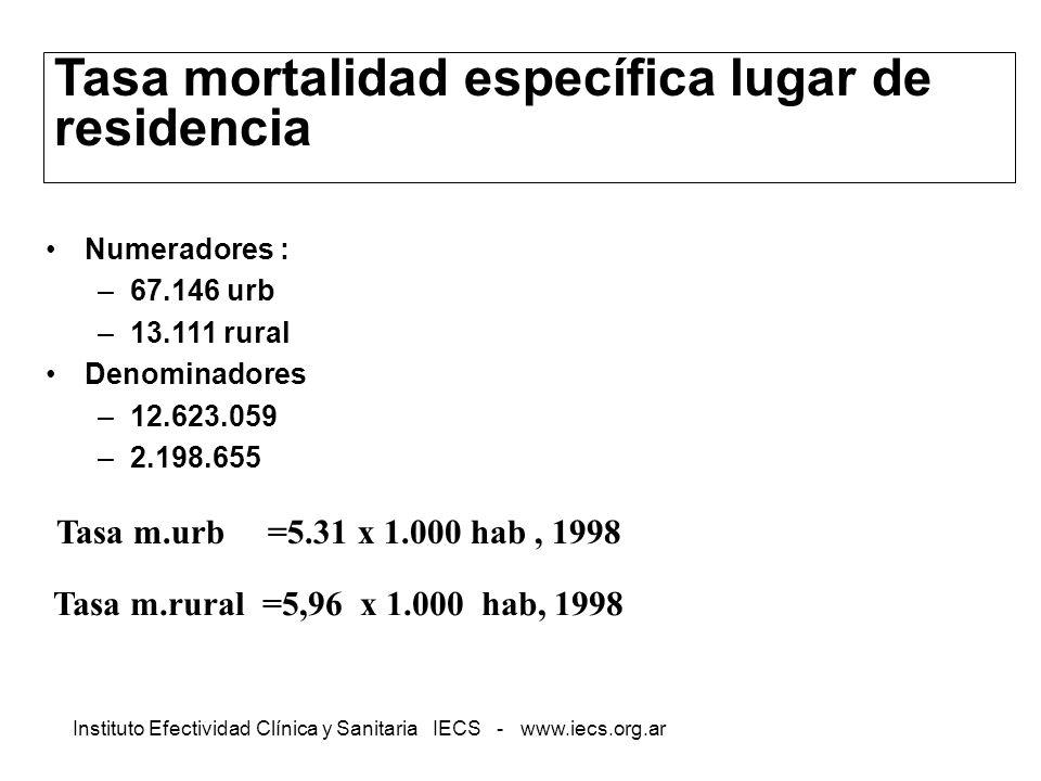 Instituto Efectividad Clínica y Sanitaria IECS - www.iecs.org.ar Tasa mortalidad específica lugar de residencia Numeradores : –67.146 urb –13.111 rura