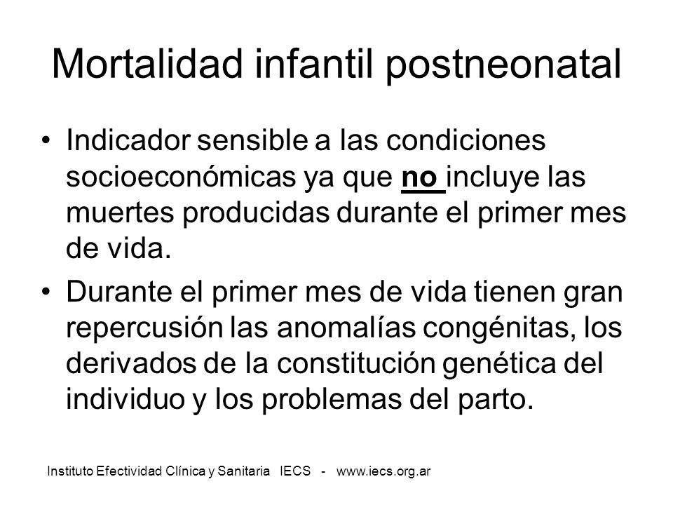 Instituto Efectividad Clínica y Sanitaria IECS - www.iecs.org.ar Mortalidad infantil postneonatal Indicador sensible a las condiciones socioeconómicas