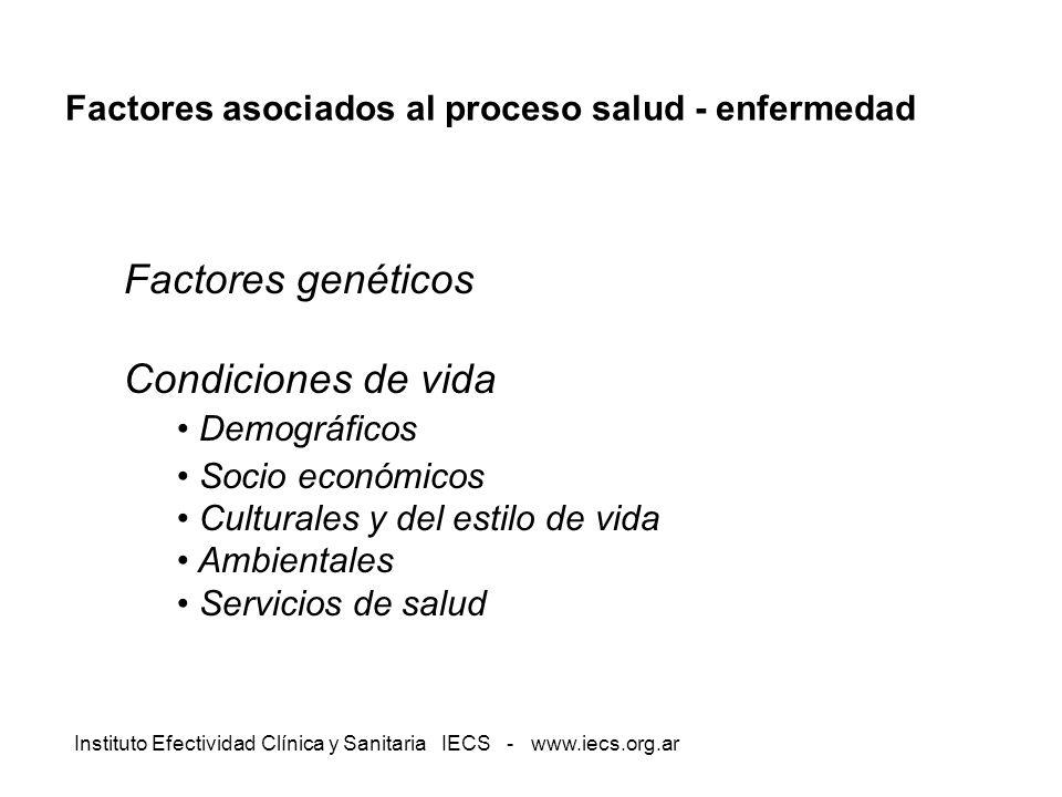 Instituto Efectividad Clínica y Sanitaria IECS - www.iecs.org.ar Factores asociados al proceso salud - enfermedad Factores genéticos Condiciones de vi