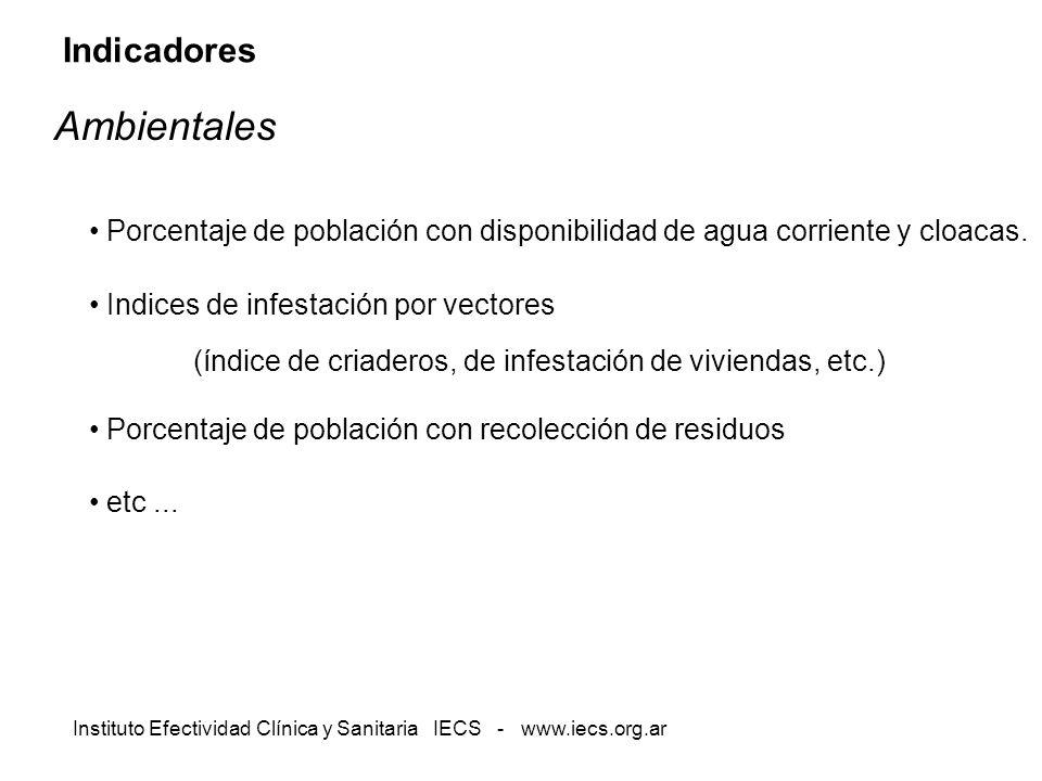 Instituto Efectividad Clínica y Sanitaria IECS - www.iecs.org.ar Indicadores Ambientales Porcentaje de población con disponibilidad de agua corriente