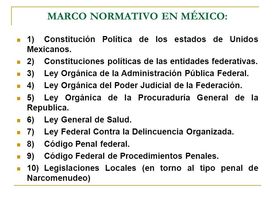 Art.123 Bis Código Federal de Procedimientos Penales.