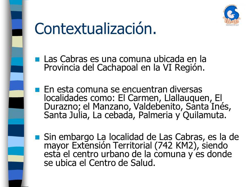 Contextualización.Las Cabras es una comuna ubicada en la Provincia del Cachapoal en la VI Región.