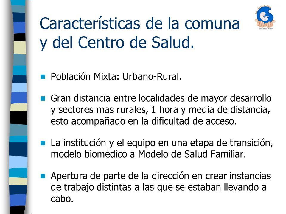 Características de la comuna y del Centro de Salud.