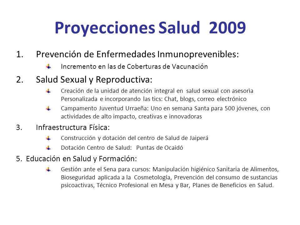 Proyecciones Salud 2009 1.Prevención de Enfermedades Inmunoprevenibles: Incremento en las de Coberturas de Vacunación 2.Salud Sexual y Reproductiva: C
