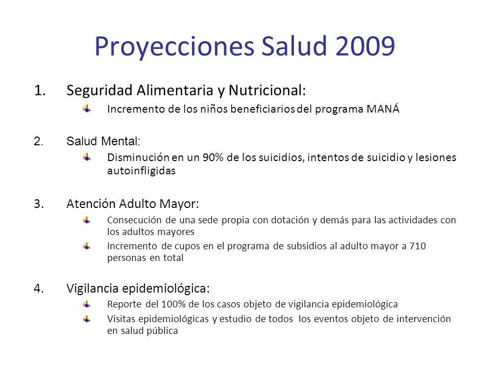 Proyecciones Salud 2009 1.Seguridad Alimentaria y Nutricional: Incremento de los niños beneficiarios del programa MANÁ 2.Salud Mental: Disminución en