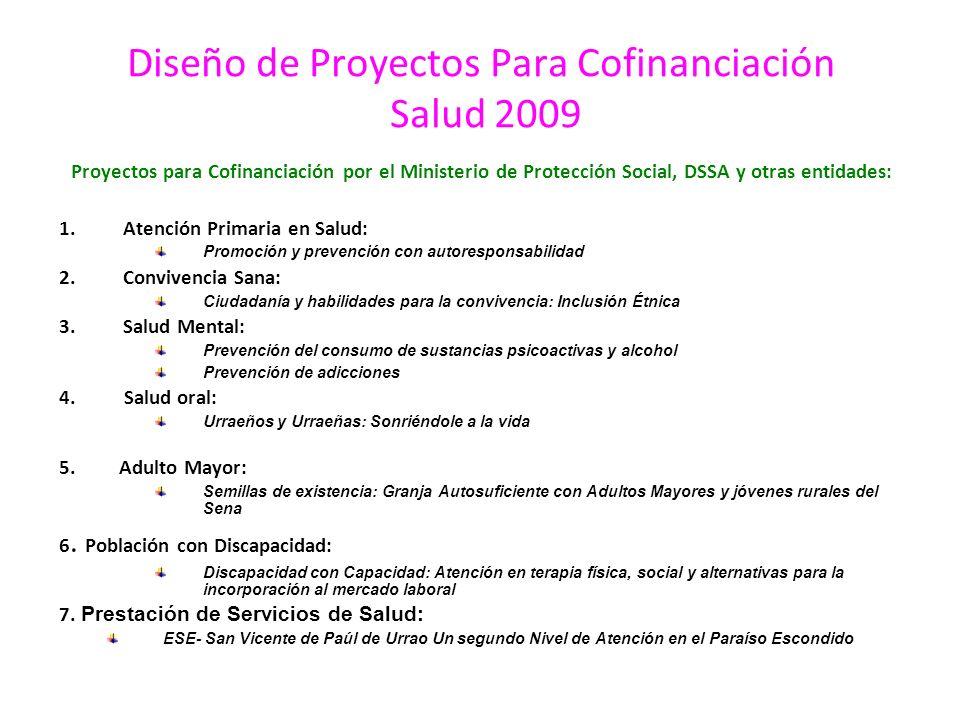 Diseño de Proyectos Para Cofinanciación Salud 2009 Proyectos para Cofinanciación por el Ministerio de Protección Social, DSSA y otras entidades: 1.Ate
