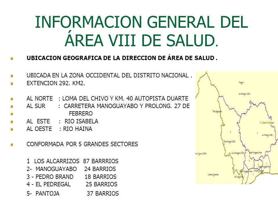 INFORMACION GENERAL DEL ÁREA VIII DE SALUD. UBICACION GEOGRAFICA DE LA DIRECCION DE ÁREA DE SALUD. UBICADA EN LA ZONA OCCIDENTAL DEL DISTRITO NACIONAL