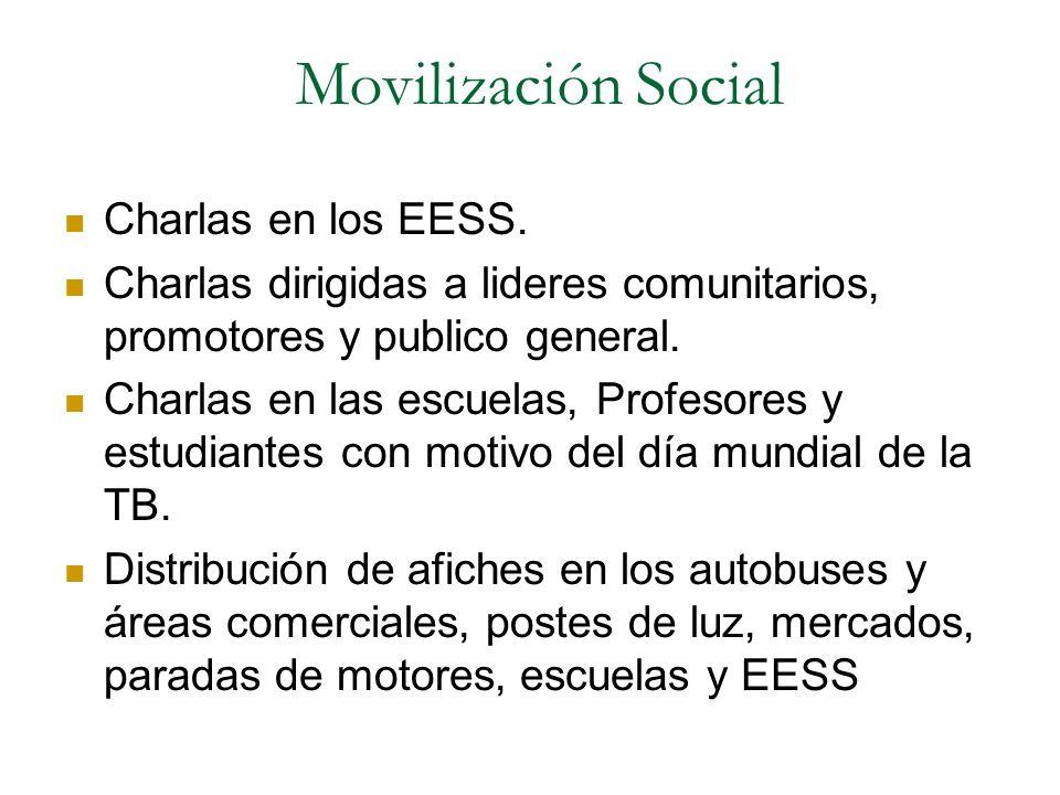 Movilización Social Charlas en los EESS. Charlas dirigidas a lideres comunitarios, promotores y publico general. Charlas en las escuelas, Profesores y