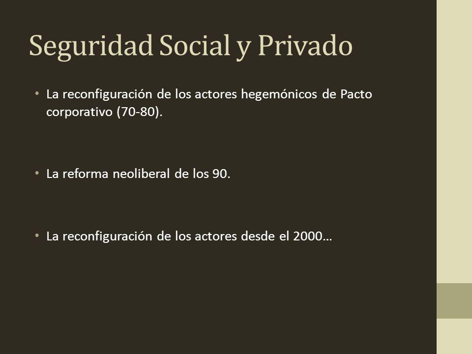 Seguridad Social y Privado La reconfiguración de los actores hegemónicos de Pacto corporativo (70-80).