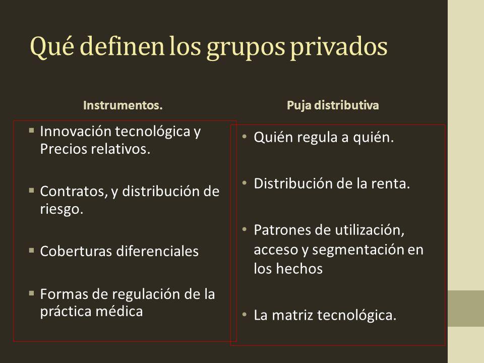 Qué definen los grupos privados Instrumentos.Innovación tecnológica y Precios relativos.