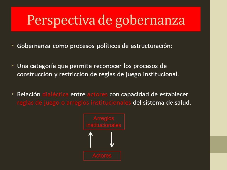 Perspectiva de gobernanza Gobernanza como procesos políticos de estructuración: Una categoría que permite reconocer los procesos de construcción y restricción de reglas de juego institucional.