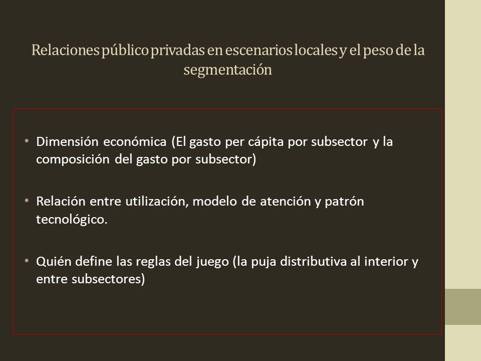 Relaciones público privadas en escenarios locales y el peso de la segmentación Dimensión económica (El gasto per cápita por subsector y la composición del gasto por subsector) Relación entre utilización, modelo de atención y patrón tecnológico.